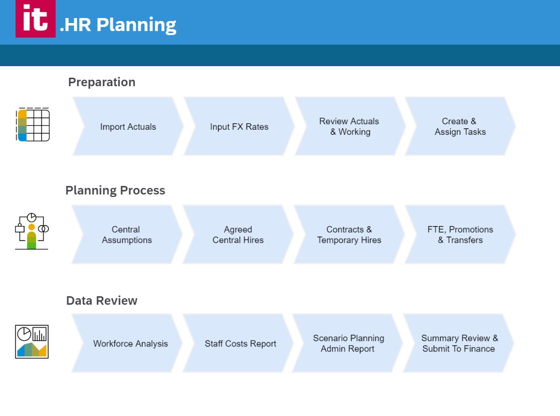HR planning-1
